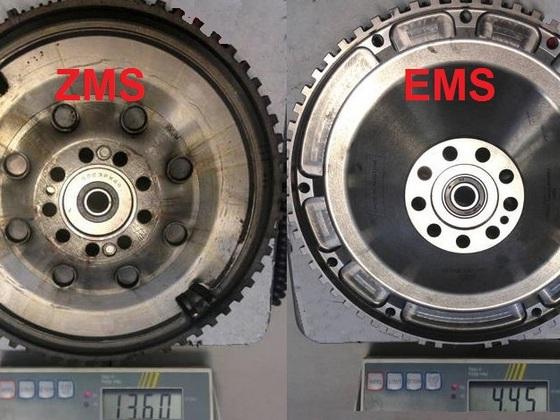 Gewichtsvergleich ZMS vs EMS