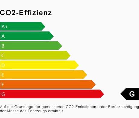 Energieeffizienzklasse G