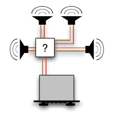 Kann ich 4 Ohm-Lautsprecher an einen 8-Ohm-Empfänger anschließen