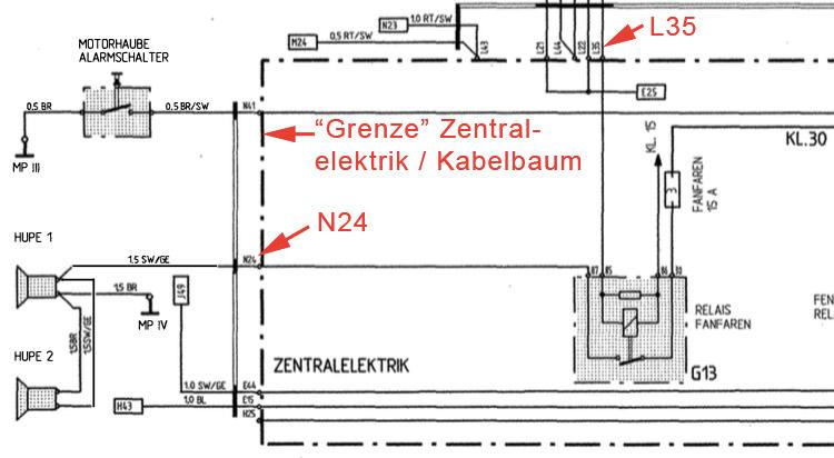 Zentralelektrik, Sicherungskasten, Steckerbelegung - Porsche 944 S ...