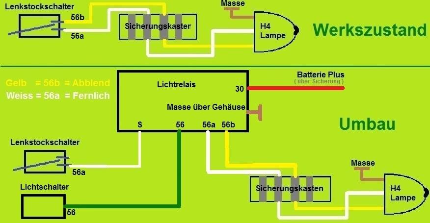Entlastung Lenkstockschalter Umblendschalter - FAQ: Porsche 911 G ...